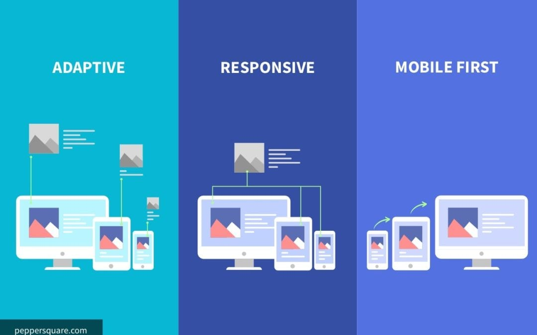 How is mobile-first web design different from adaptive and responsive design?